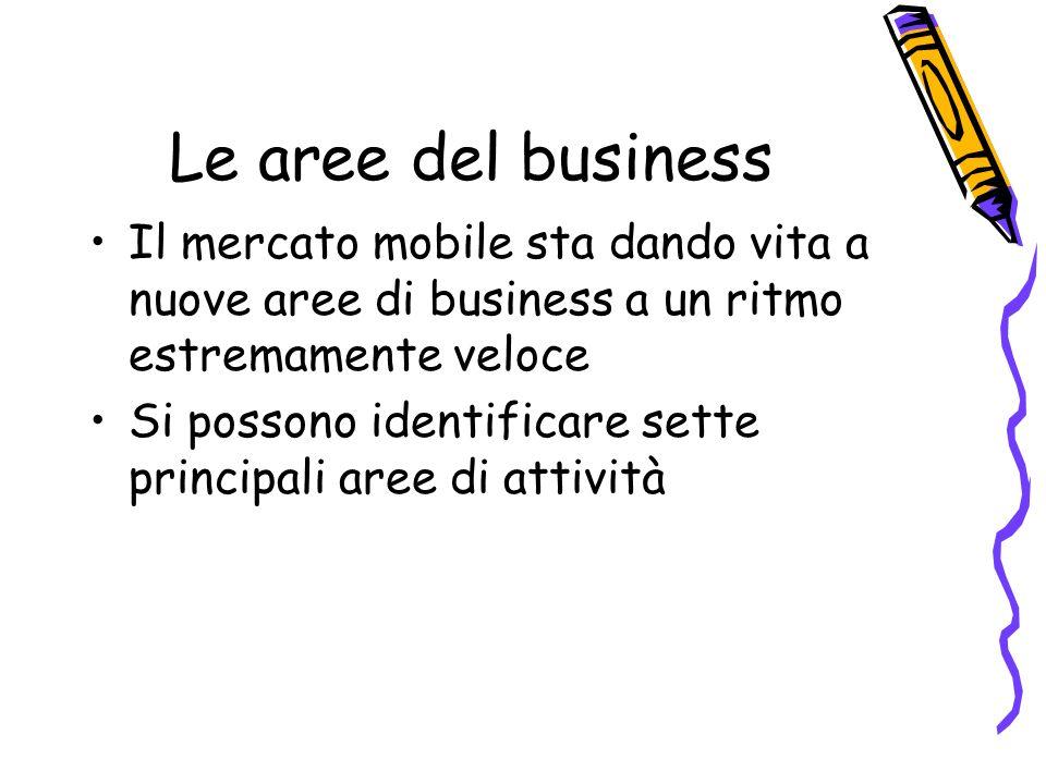 Le aree del business Il mercato mobile sta dando vita a nuove aree di business a un ritmo estremamente veloce Si possono identificare sette principali aree di attività