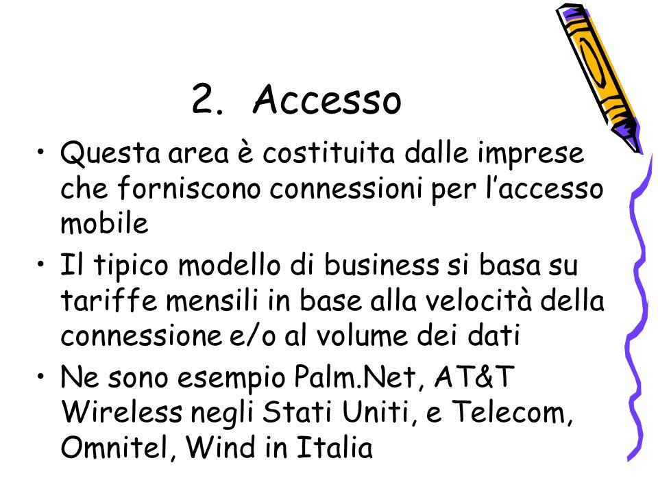 2.Accesso Questa area è costituita dalle imprese che forniscono connessioni per laccesso mobile Il tipico modello di business si basa su tariffe mensili in base alla velocità della connessione e/o al volume dei dati Ne sono esempio Palm.Net, AT&T Wireless negli Stati Uniti, e Telecom, Omnitel, Wind in Italia