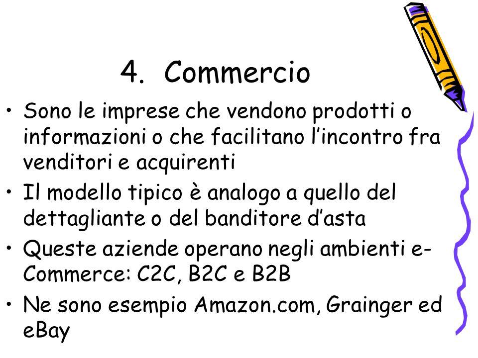 4.Commercio Sono le imprese che vendono prodotti o informazioni o che facilitano lincontro fra venditori e acquirenti Il modello tipico è analogo a quello del dettagliante o del banditore dasta Queste aziende operano negli ambienti e- Commerce: C2C, B2C e B2B Ne sono esempio Amazon.com, Grainger ed eBay