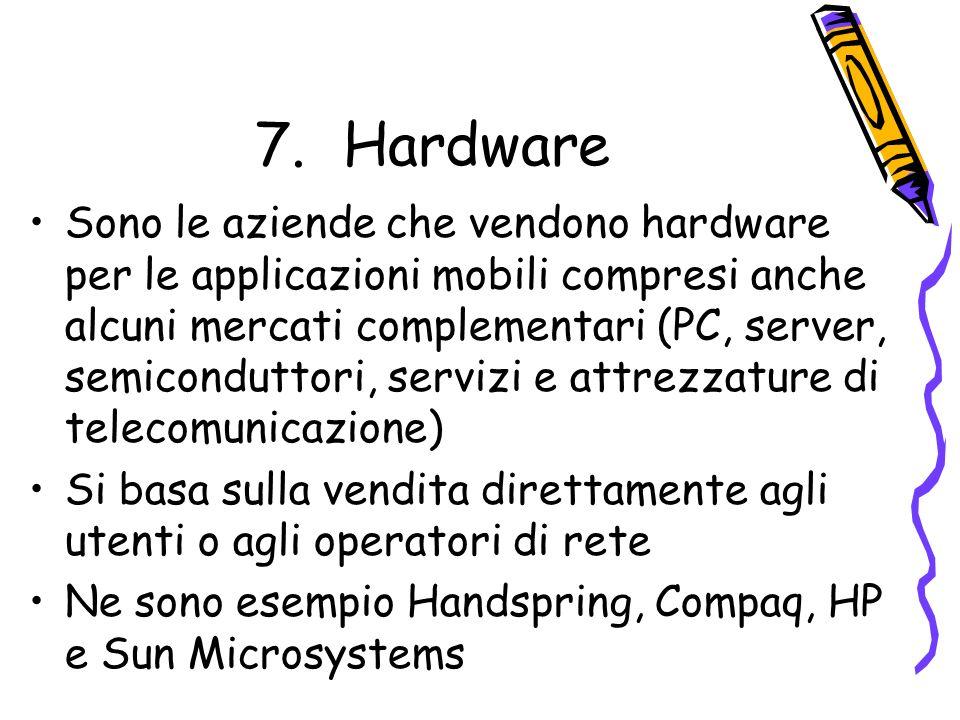 7.Hardware Sono le aziende che vendono hardware per le applicazioni mobili compresi anche alcuni mercati complementari (PC, server, semiconduttori, servizi e attrezzature di telecomunicazione) Si basa sulla vendita direttamente agli utenti o agli operatori di rete Ne sono esempio Handspring, Compaq, HP e Sun Microsystems