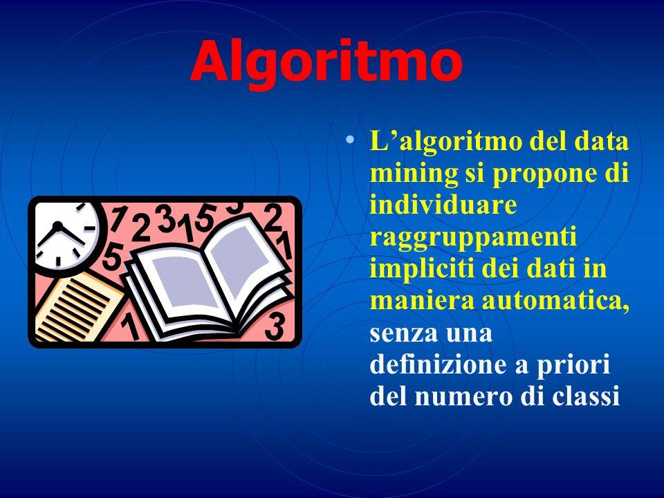 Algoritmo Lalgoritmo del data mining si propone di individuare raggruppamenti impliciti dei dati in maniera automatica, senza una definizione a priori