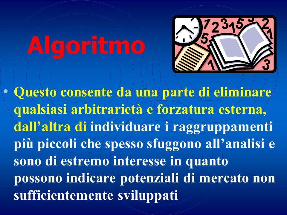 Algoritmo Questo consente da una parte di eliminare qualsiasi arbitrarietà e forzatura esterna, dallaltra di individuare i raggruppamenti più piccoli