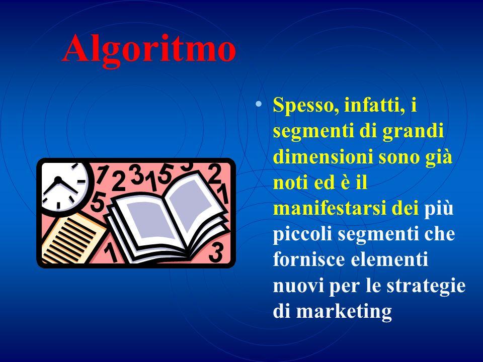 Algoritmo Spesso, infatti, i segmenti di grandi dimensioni sono già noti ed è il manifestarsi dei più piccoli segmenti che fornisce elementi nuovi per