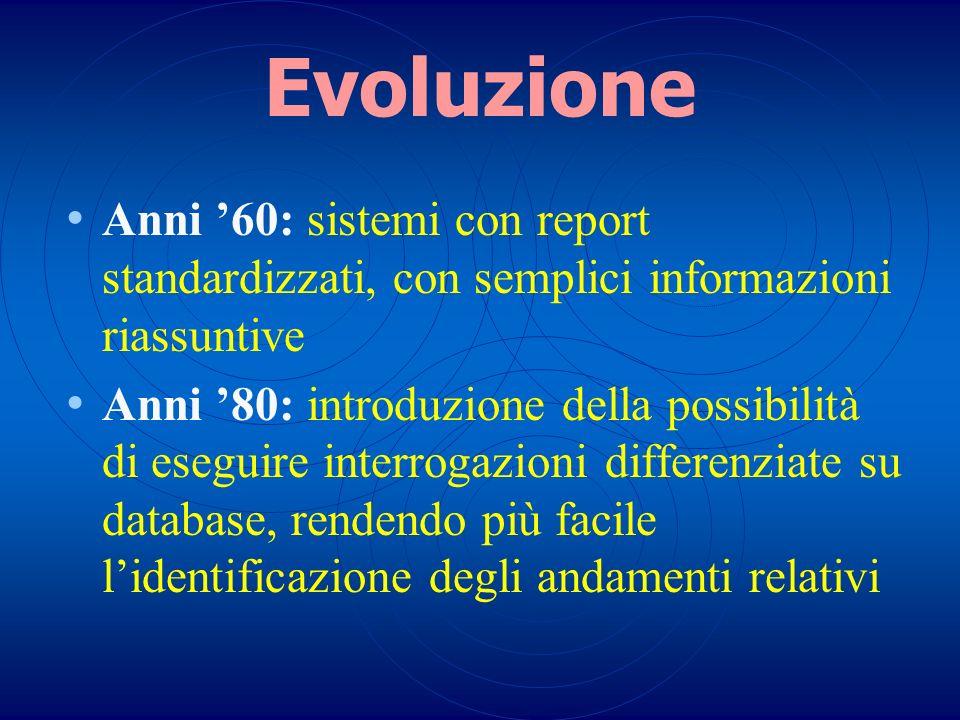 Evoluzione Anni 60: sistemi con report standardizzati, con semplici informazioni riassuntive Anni 80: introduzione della possibilità di eseguire inter