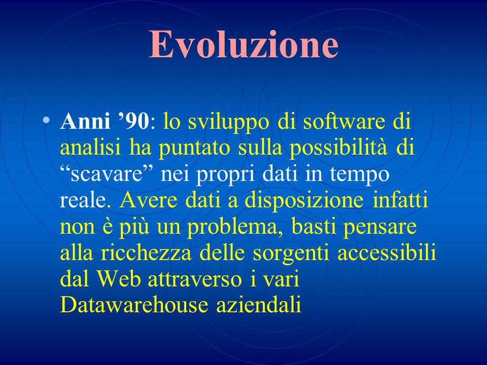Evoluzione Anni 90: lo sviluppo di software di analisi ha puntato sulla possibilità di scavare nei propri dati in tempo reale. Avere dati a disposizio