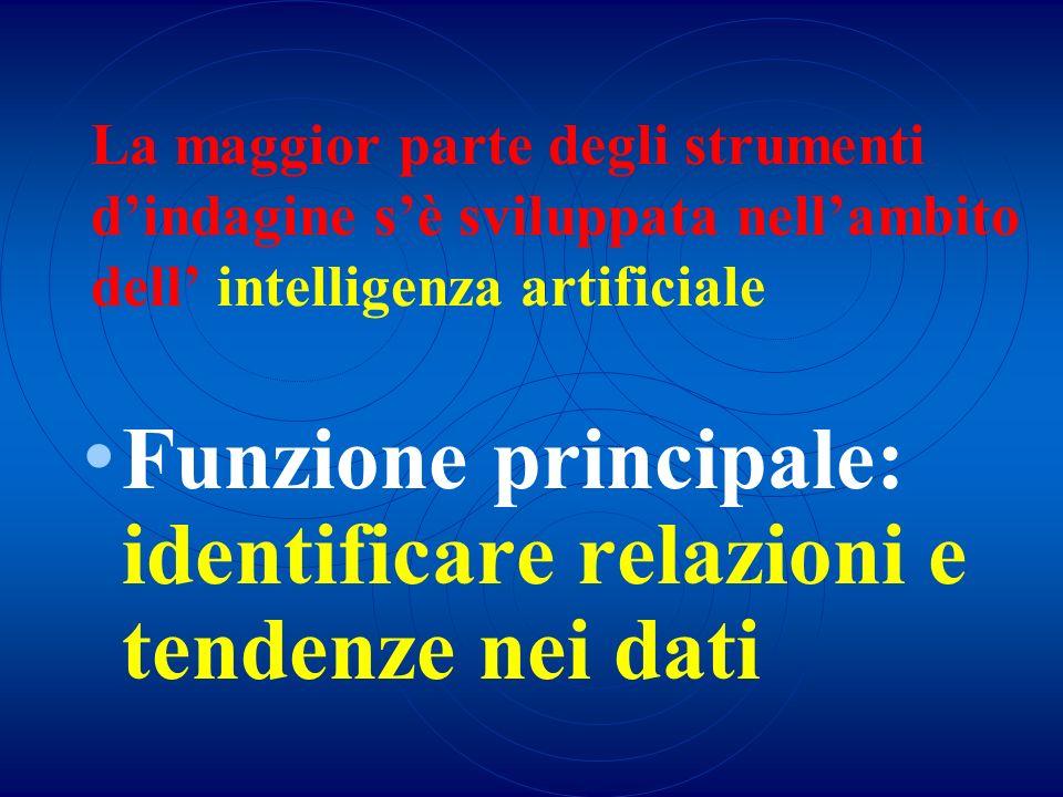 La maggior parte degli strumenti dindagine sè sviluppata nellambito dell intelligenza artificiale Funzione principale: identificare relazioni e tenden