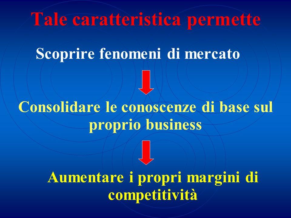 Tale caratteristica permette Scoprire fenomeni di mercato Consolidare le conoscenze di base sul proprio business Aumentare i propri margini di competi
