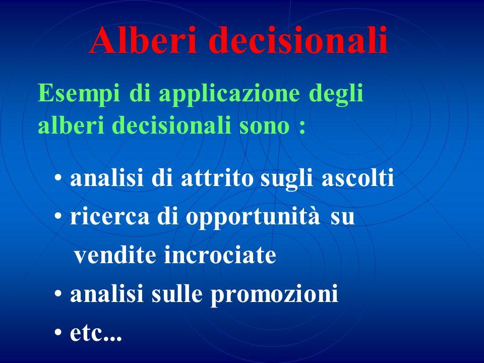 Esempi di applicazione degli alberi decisionali sono : analisi di attrito sugli ascolti ricerca di opportunità su vendite incrociate analisi sulle pro