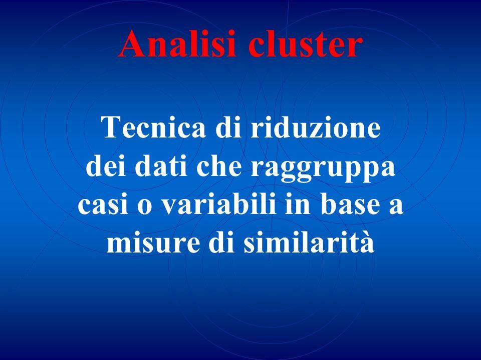 Analisi cluster Tecnica di riduzione dei dati che raggruppa casi o variabili in base a misure di similarità