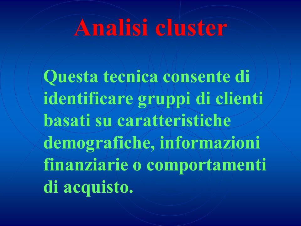 Questa tecnica consente di identificare gruppi di clienti basati su caratteristiche demografiche, informazioni finanziarie o comportamenti di acquisto