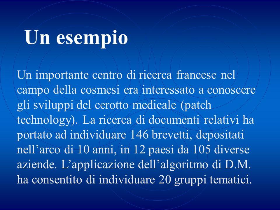 Un esempio Un importante centro di ricerca francese nel campo della cosmesi era interessato a conoscere gli sviluppi del cerotto medicale (patch techn