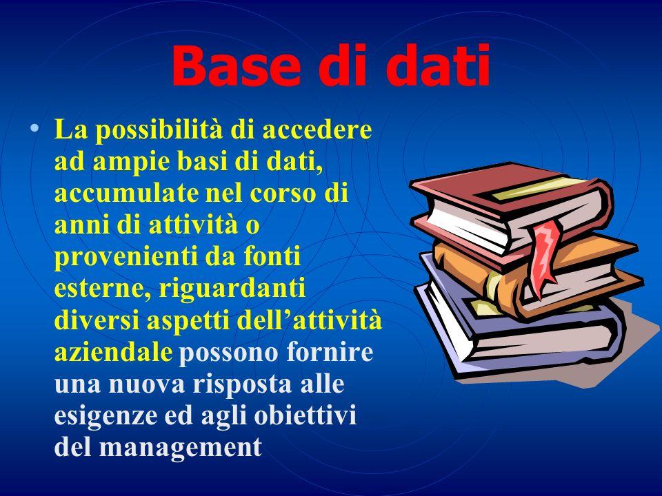 Base di dati La possibilità di accedere ad ampie basi di dati, accumulate nel corso di anni di attività o provenienti da fonti esterne, riguardanti di