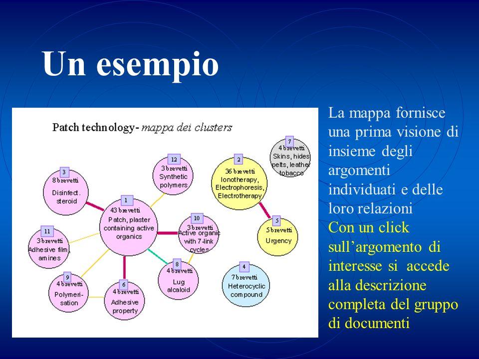 Un esempio La mappa fornisce una prima visione di insieme degli argomenti individuati e delle loro relazioni Con un click sullargomento di interesse s