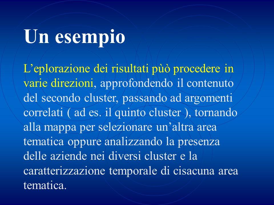 Un esempio Leplorazione dei risultati pùò procedere in varie direzioni, approfondendo il contenuto del secondo cluster, passando ad argomenti correlat