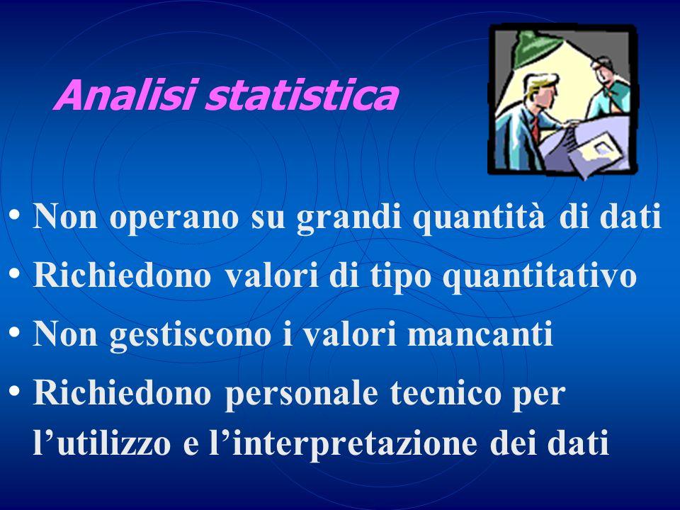 Analisi statistica Non operano su grandi quantità di dati Richiedono valori di tipo quantitativo Non gestiscono i valori mancanti Richiedono personale