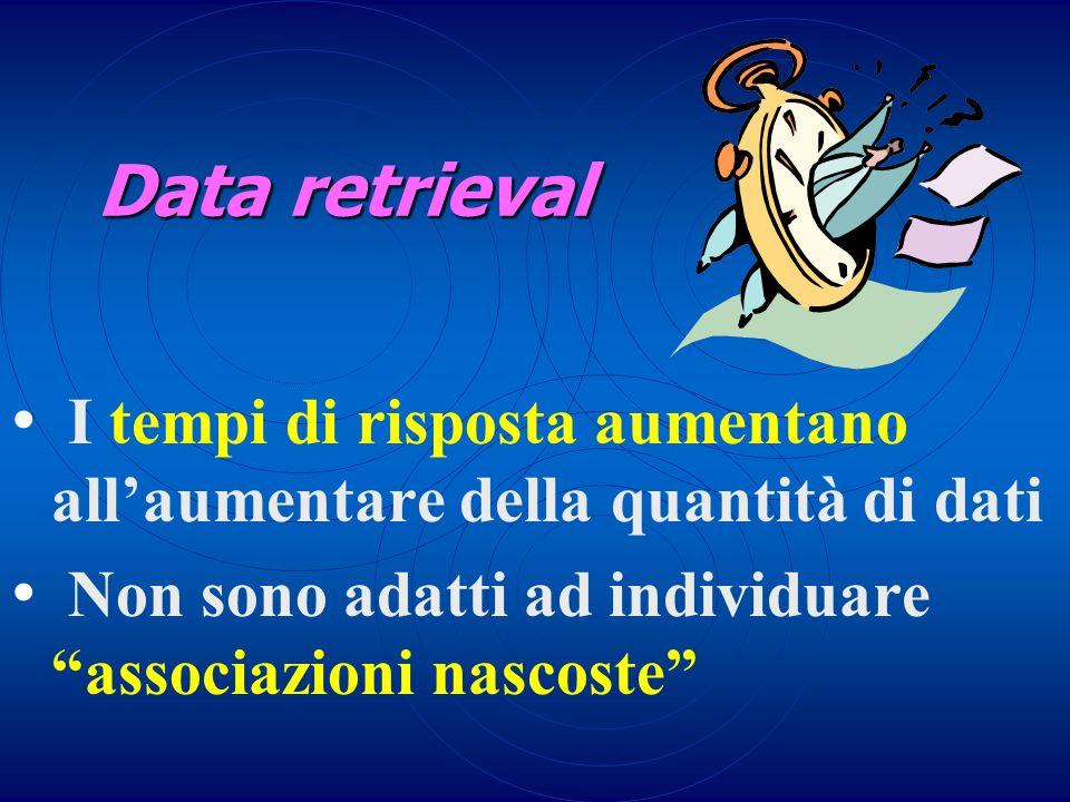 I tempi di risposta aumentano allaumentare della quantità di dati Non sono adatti ad individuare associazioni nascoste Data retrieval