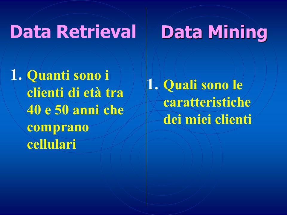 Data Retrieval 1. Quanti sono i clienti di età tra 40 e 50 anni che comprano cellulari 1. Quali sono le caratteristiche dei miei clienti Data Mining