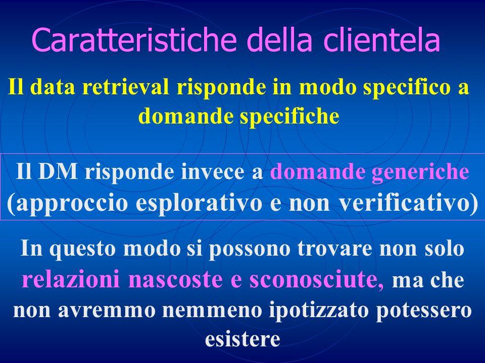 Caratteristiche della clientela Il data retrieval risponde in modo specifico a domande specifiche Il DM risponde invece a domande generiche (approccio