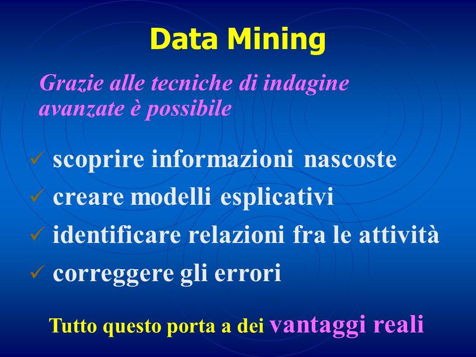 Data Mining Grazie alle tecniche di indagine avanzate è possibile Tutto questo porta a dei vantaggi reali scoprire informazioni nascoste creare modell