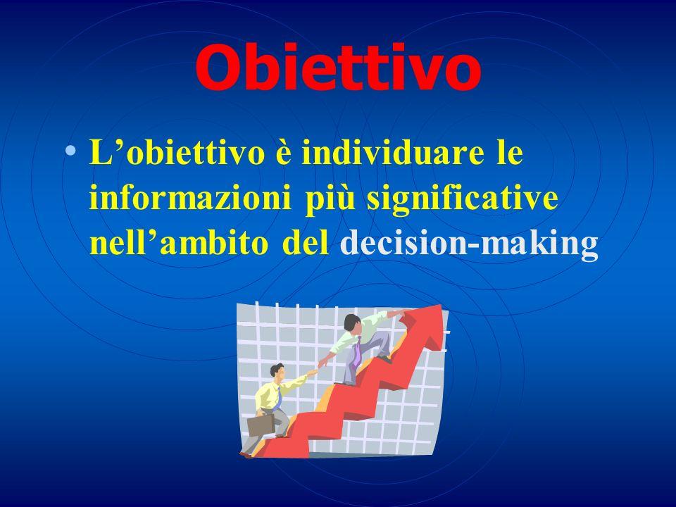 Obiettivo Lobiettivo è individuare le informazioni più significative nellambito del decision-making