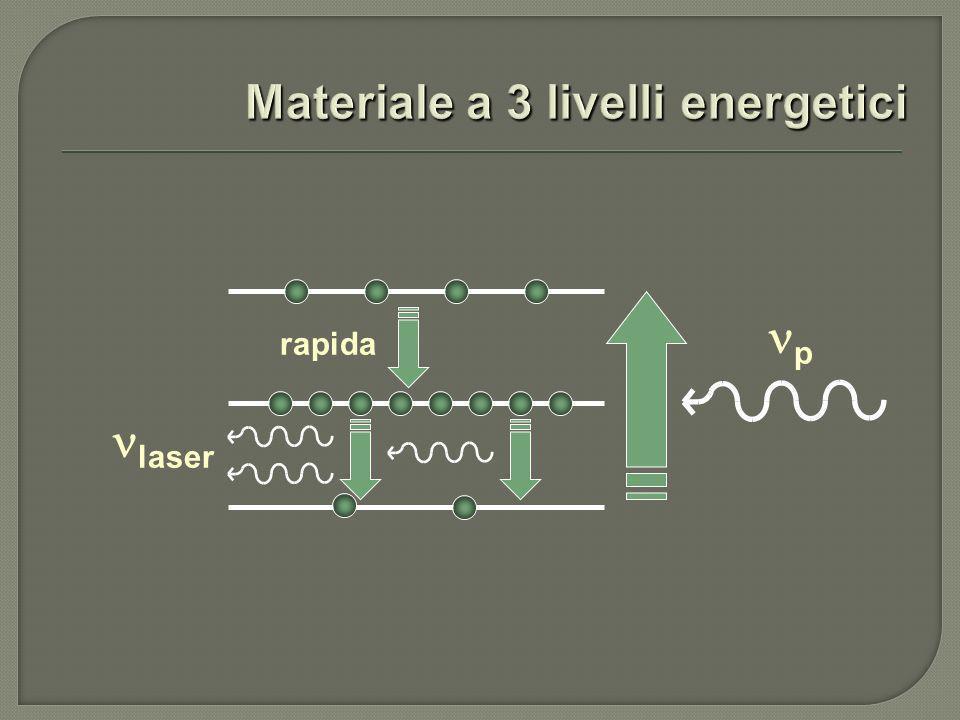 p laser rapida