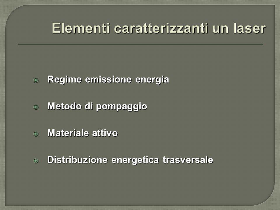 Regime emissione energia Regime emissione energia Metodo di pompaggio Metodo di pompaggio Materiale attivo Materiale attivo Distribuzione energetica trasversale Distribuzione energetica trasversale