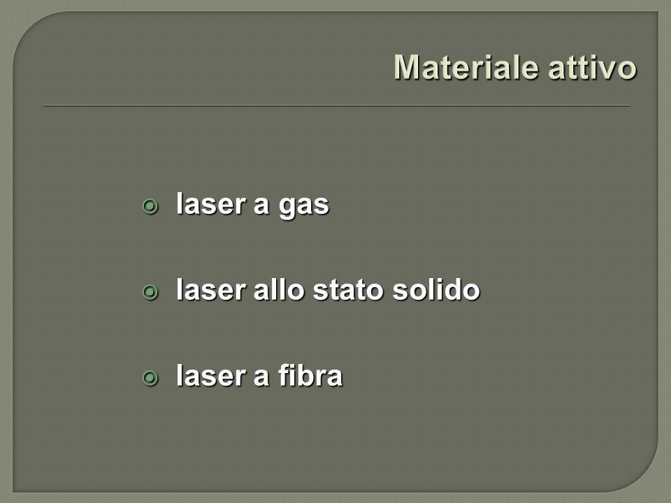laser a gas laser a gas laser allo stato solido laser allo stato solido laser a fibra laser a fibra