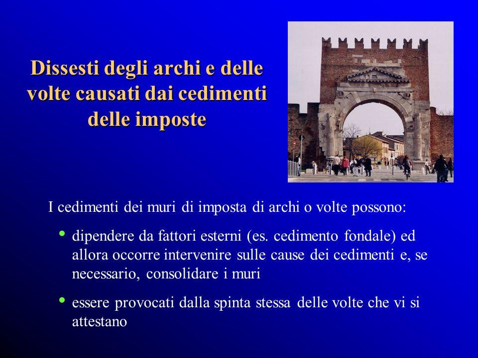 Dissesti degli archi e delle volte causati dai cedimenti delle imposte I cedimenti dei muri di imposta di archi o volte possono: dipendere da fattori