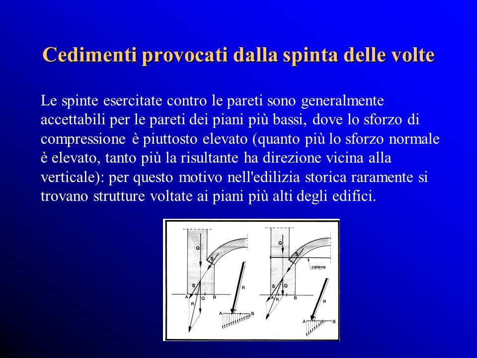 Cedimenti provocati dalla spinta delle volte Le spinte esercitate contro le pareti sono generalmente accettabili per le pareti dei piani più bassi, do