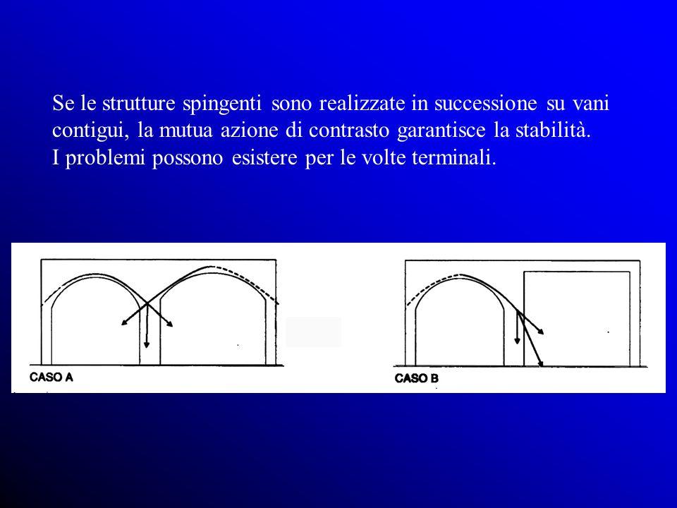Se le strutture spingenti sono realizzate in successione su vani contigui, la mutua azione di contrasto garantisce la stabilità. I problemi possono es