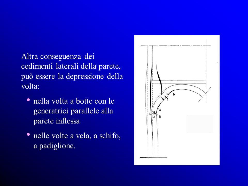 Altra conseguenza dei cedimenti laterali della parete, può essere la depressione della volta: nella volta a botte con le generatrici parallele alla pa