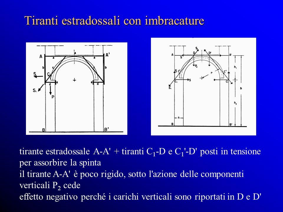 Tiranti estradossali con imbracature tirante estradossale A-A' + tiranti C 1 -D e C 1 '-D' posti in tensione per assorbire la spinta il tirante A-A' è