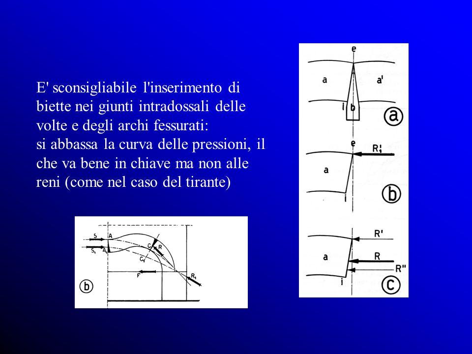 E' sconsigliabile l'inserimento di biette nei giunti intradossali delle volte e degli archi fessurati: si abbassa la curva delle pressioni, il che va
