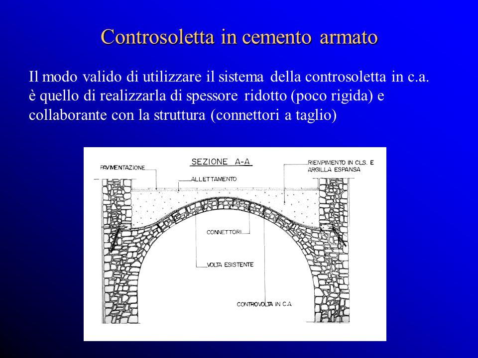 Controsoletta in cemento armato Il modo valido di utilizzare il sistema della controsoletta in c.a. è quello di realizzarla di spessore ridotto (poco