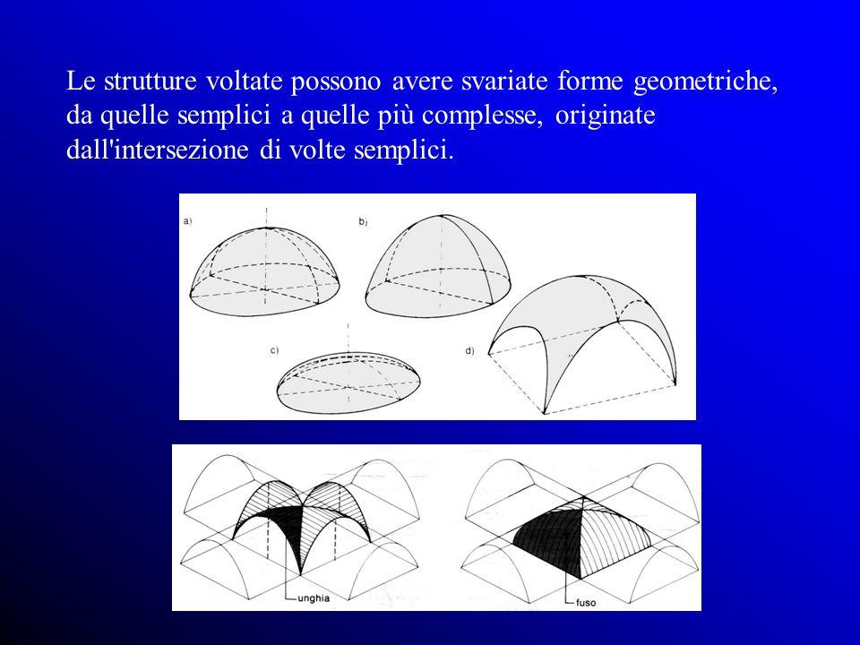 Le strutture voltate possono avere svariate forme geometriche, da quelle semplici a quelle più complesse, originate dall'intersezione di volte semplic