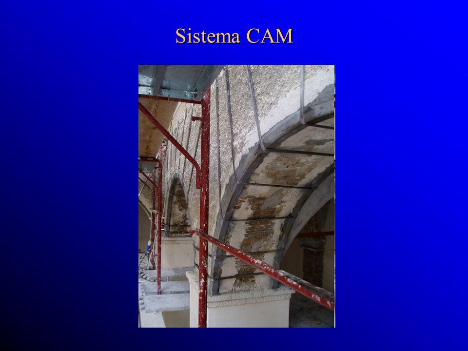 Sistema CAM