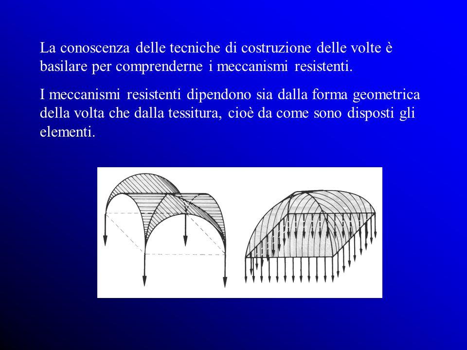 Il cedimento della parete d imposta può essere accompagnato dal distacco delle volte dalla parete stessa; la fessurazione delle volte dipende dalla loro forma e disposizione.