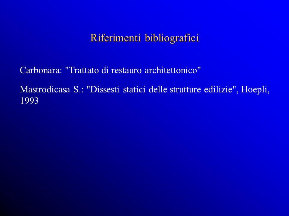 Riferimenti bibliografici Carbonara: