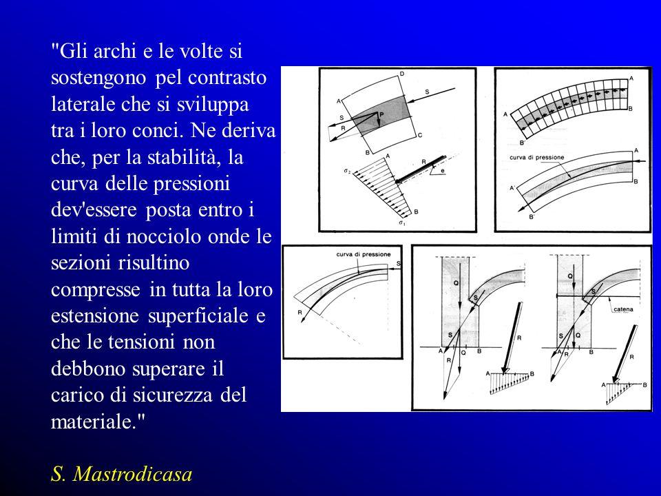 Tiranti estradossali con imbracature tirante estradossale A-A + tiranti C 1 -D e C 1 -D posti in tensione per assorbire la spinta il tirante A-A è poco rigido, sotto l azione delle componenti verticali P 2 cede effetto negativo perché i carichi verticali sono riportati in D e D