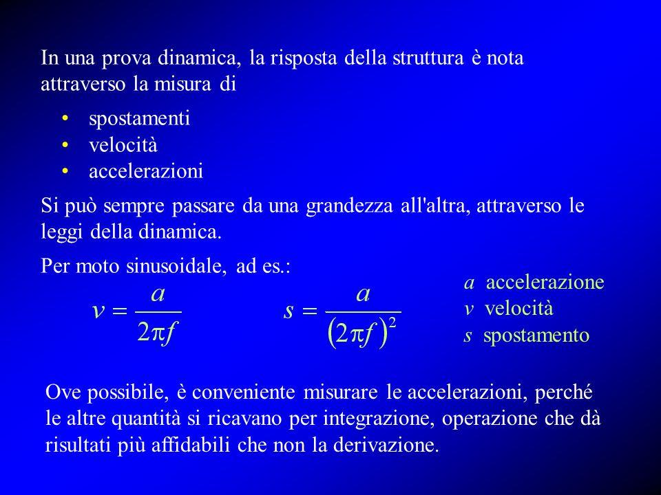 In una prova dinamica, la risposta della struttura è nota attraverso la misura di spostamenti velocità accelerazioni Si può sempre passare da una gran