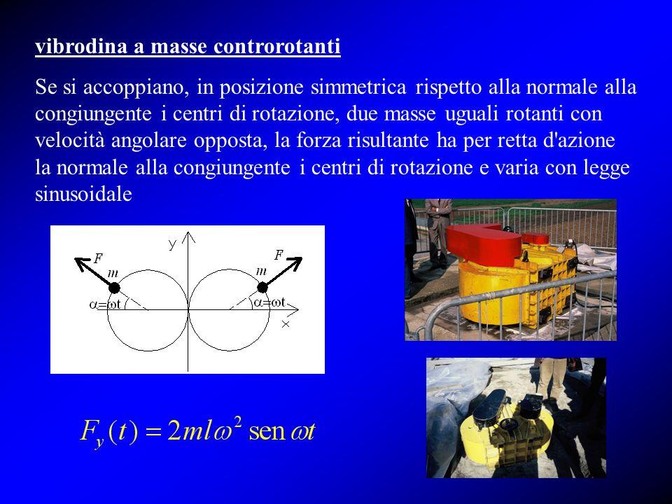 vibrodina a masse controrotanti Se si accoppiano, in posizione simmetrica rispetto alla normale alla congiungente i centri di rotazione, due masse ugu