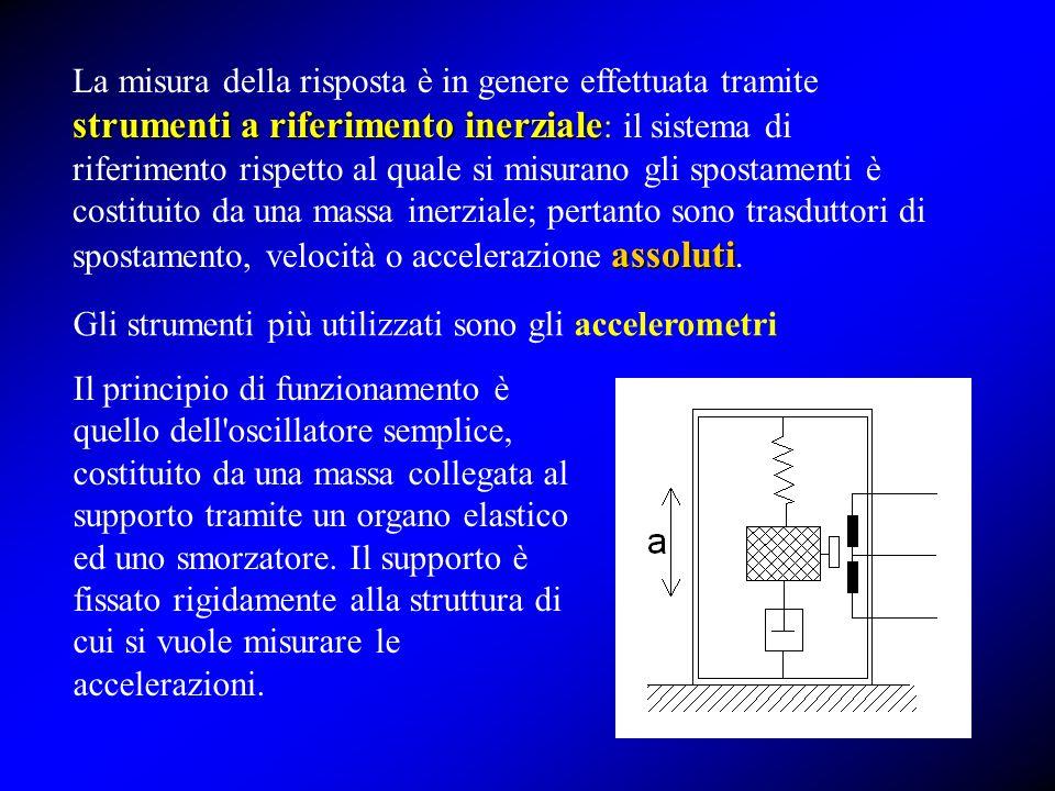 Il principio di funzionamento è quello dell'oscillatore semplice, costituito da una massa collegata al supporto tramite un organo elastico ed uno smor