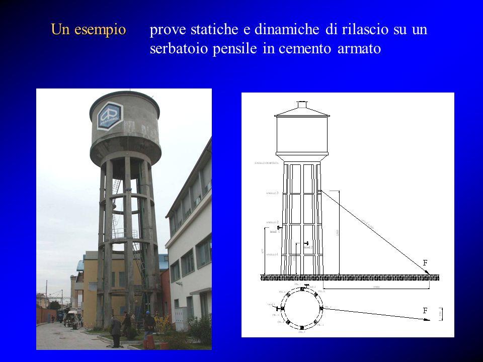 prove statiche e dinamiche di rilascio su un serbatoio pensile in cemento armato Un esempio