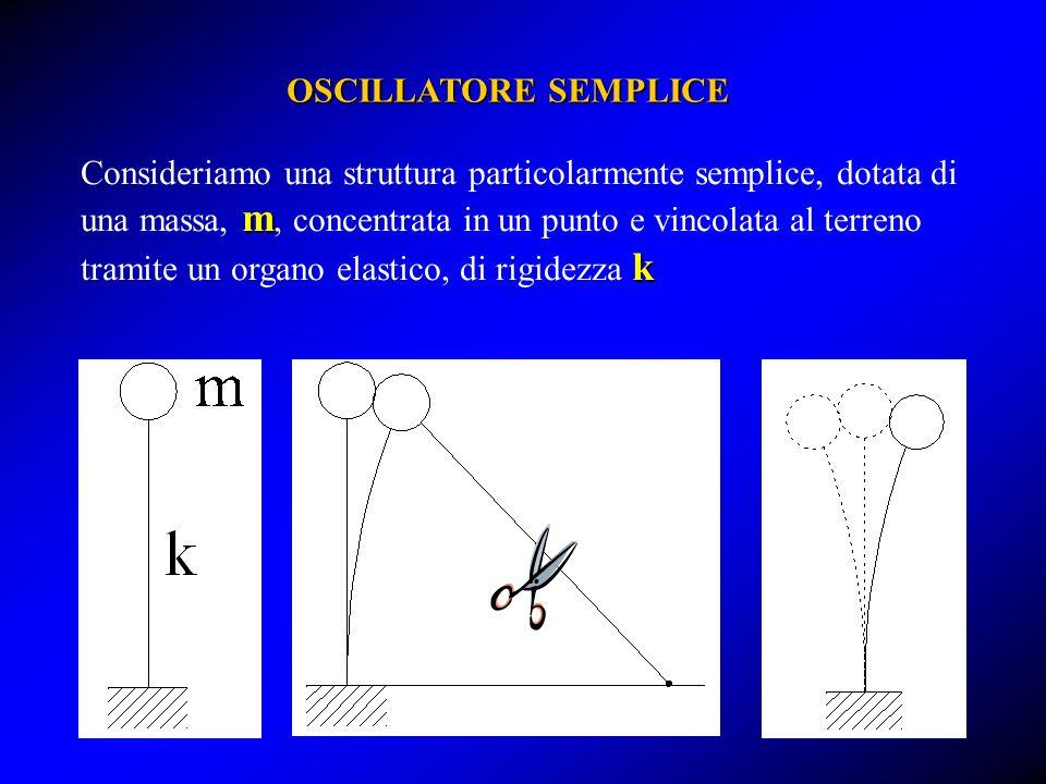 m k Consideriamo una struttura particolarmente semplice, dotata di una massa, m, concentrata in un punto e vincolata al terreno tramite un organo elas