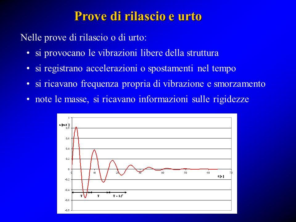 Nelle prove di rilascio o di urto: si provocano le vibrazioni libere della struttura si registrano accelerazioni o spostamenti nel tempo si ricavano f