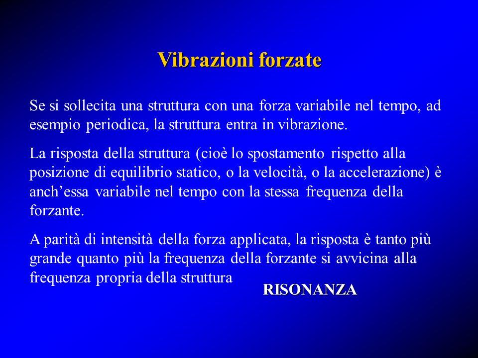 Se si sollecita una struttura con una forza variabile nel tempo, ad esempio periodica, la struttura entra in vibrazione. La risposta della struttura (