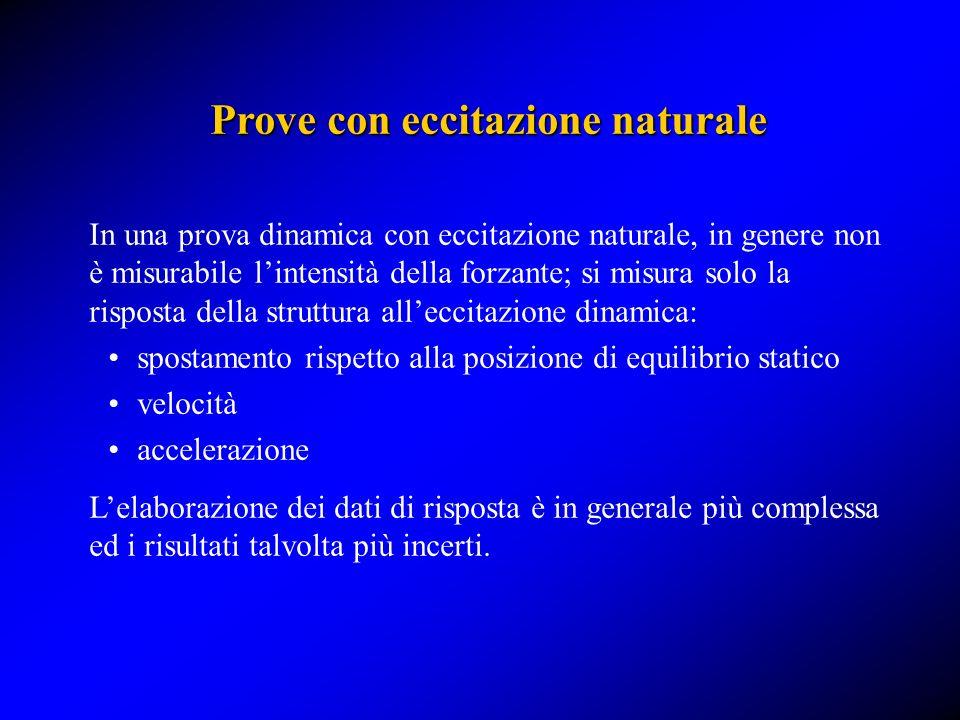 In una prova dinamica con eccitazione naturale, in genere non è misurabile lintensità della forzante; si misura solo la risposta della struttura allec