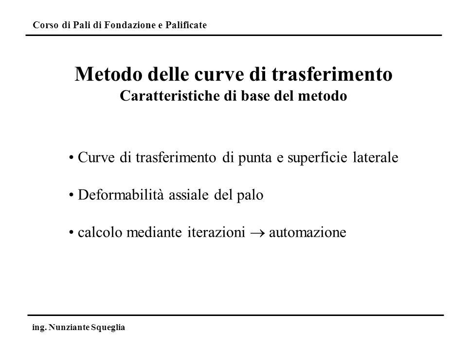 Corso di Pali di Fondazione e Palificate ing. Nunziante Squeglia Metodo delle curve di trasferimento Caratteristiche di base del metodo Curve di trasf