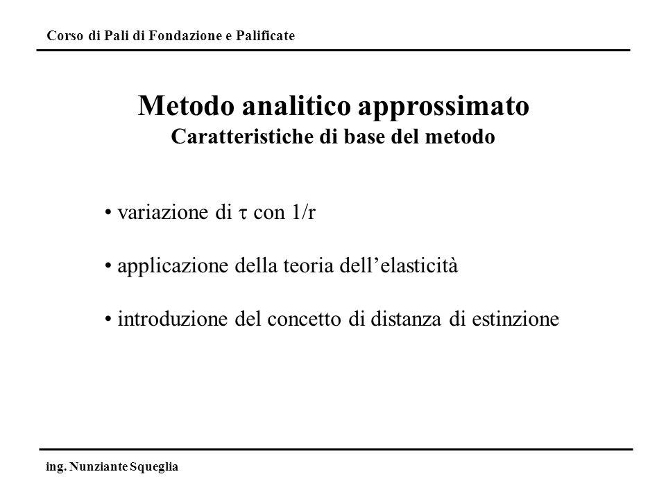 Corso di Pali di Fondazione e Palificate ing. Nunziante Squeglia Metodo analitico approssimato Caratteristiche di base del metodo variazione di con 1/