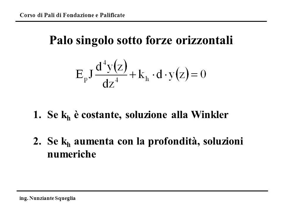Corso di Pali di Fondazione e Palificate ing. Nunziante Squeglia Palo singolo sotto forze orizzontali 1.Se k h è costante, soluzione alla Winkler 2.Se